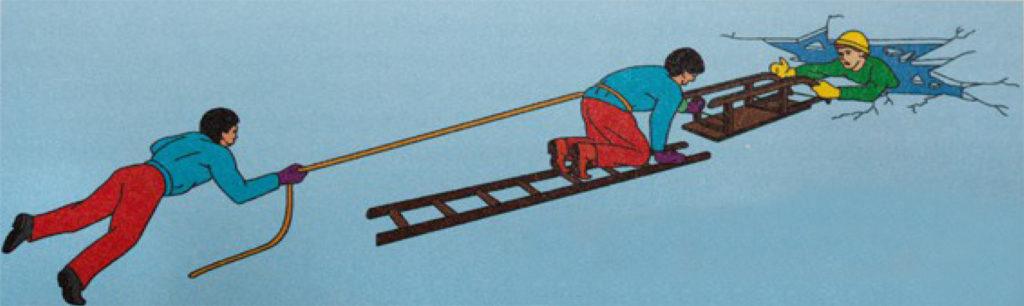 """Die Abbildung zeigt schematisch die richtige Fremdrettung mit Rettungshilfsmitteln. Die hintere Person liegt in sicherer Entfernung (oder steht am Ufer) und sichert mit einem Seil die vordere Person die hier, mit Hilfe einer Leiter, ihr Gewicht verteilt. Des weiteren hat sie einen Gegenstand mit, den der Verunglückte greifen kann um sich aus dem Wasser zu ziehen. Das ist der ideale Fall für eine Fremdrettung mit zwei Personen. Ist man alleine am Unfallort gilt: Erst Eigenschutz, dann Fremdrettung!"""". Übereifrige Handlungen nützen niemandem."""