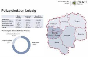 Verteilung der bekannten Kriminalitätsfälle der Polizeidirektion Leipzig - Quelle: Polizeidirektion Leipzig